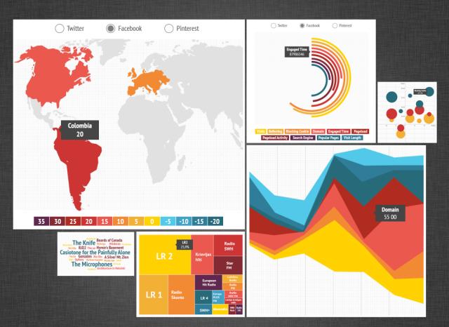 «Communiquez avec vos données» : la formation dédiée à la datavisualisation