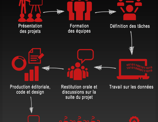Le Hyblab Datasport 2015 sur les starting-blocks