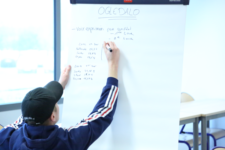 hyblab brainstorming