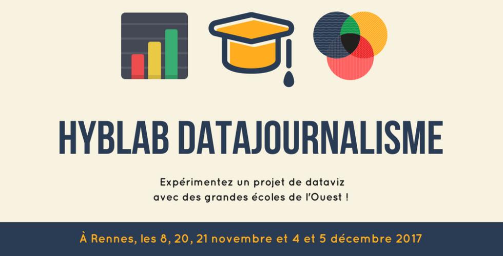 [APPEL À PROJETS] Participez au prochain HybLab à Rennes !