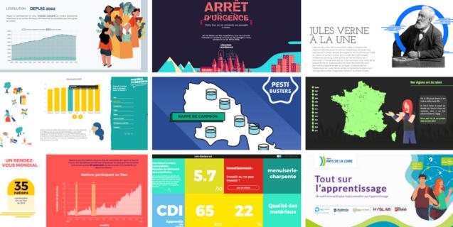 9 projets de datajournalisme réalisés durant le 15ème HybLab